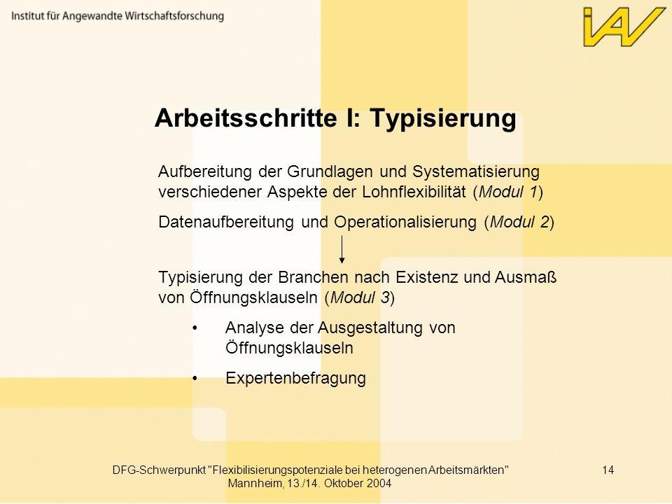 Arbeitsschritte I: Typisierung