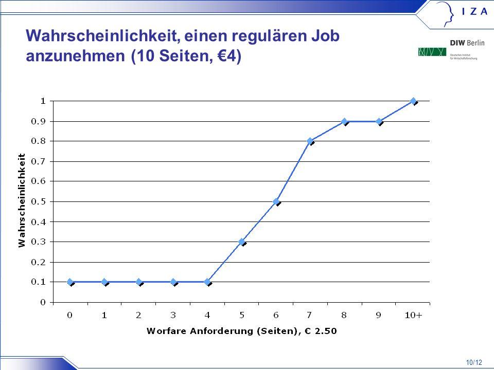 Wahrscheinlichkeit, einen regulären Job anzunehmen (10 Seiten, €4)