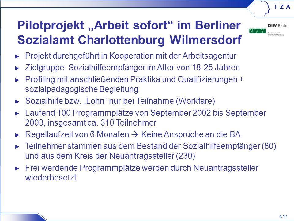 """Pilotprojekt """"Arbeit sofort im Berliner Sozialamt Charlottenburg Wilmersdorf"""
