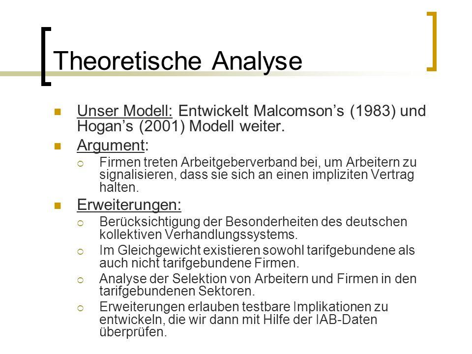 Theoretische AnalyseUnser Modell: Entwickelt Malcomson's (1983) und Hogan's (2001) Modell weiter. Argument: