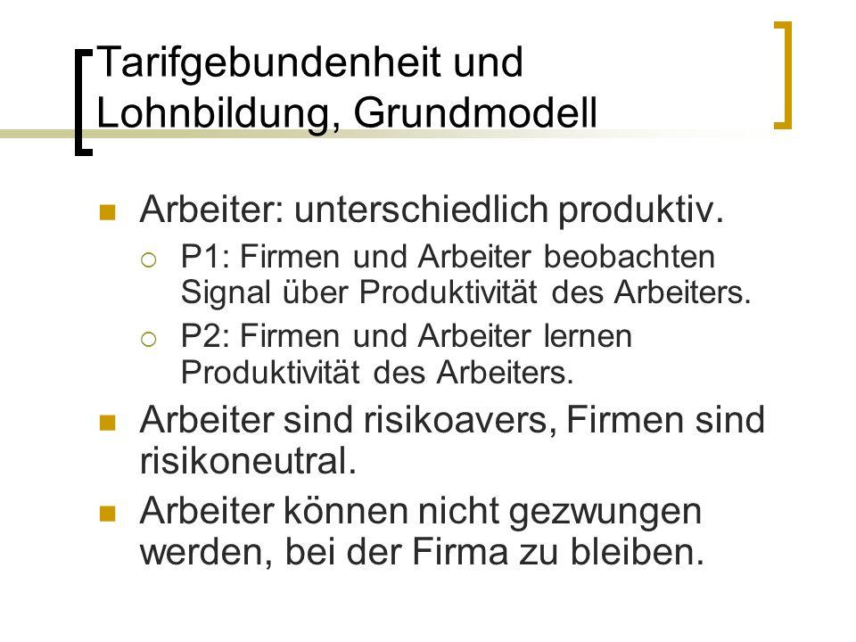 Tarifgebundenheit und Lohnbildung, Grundmodell