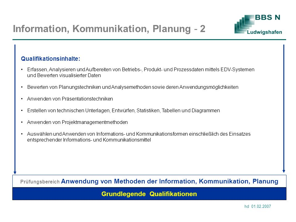 Information, Kommunikation, Planung - 2
