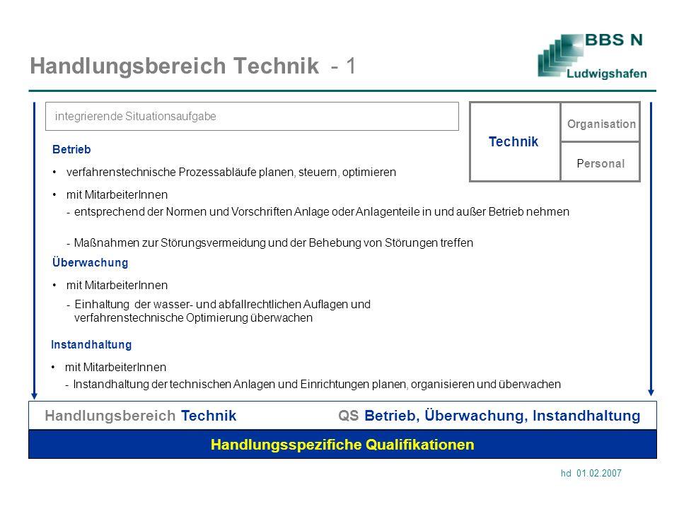 Handlungsbereich Technik - 1