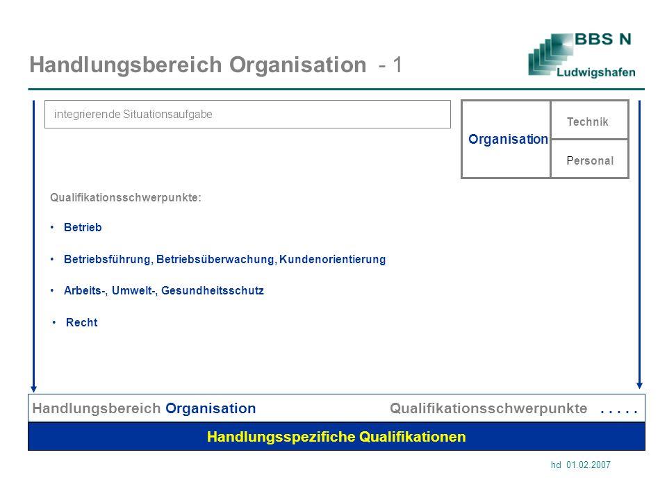 Handlungsbereich Organisation - 1
