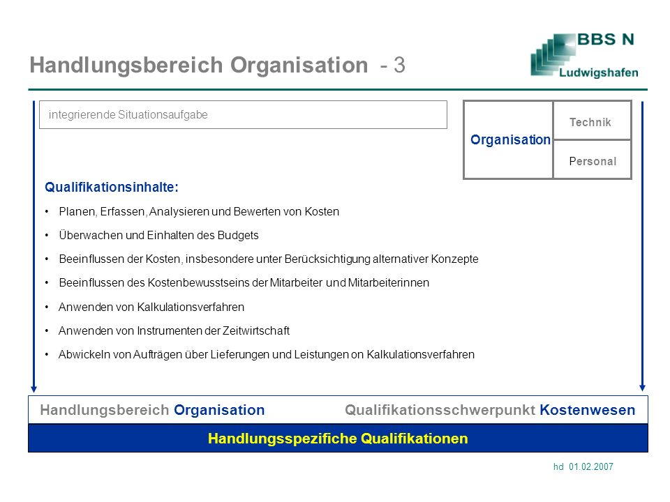 Handlungsbereich Organisation - 3