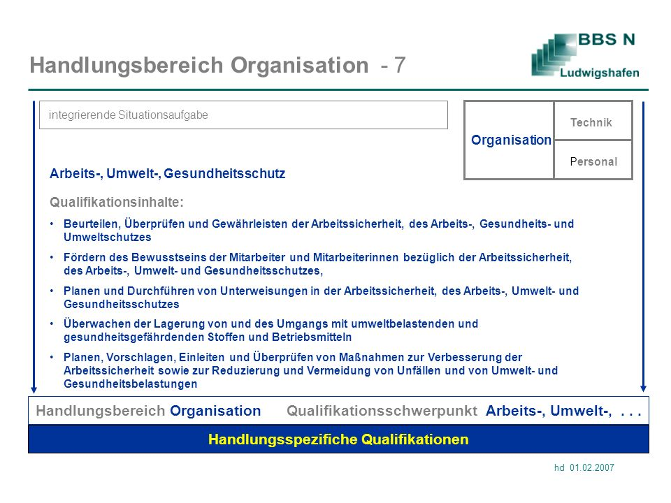 Handlungsbereich Organisation - 7