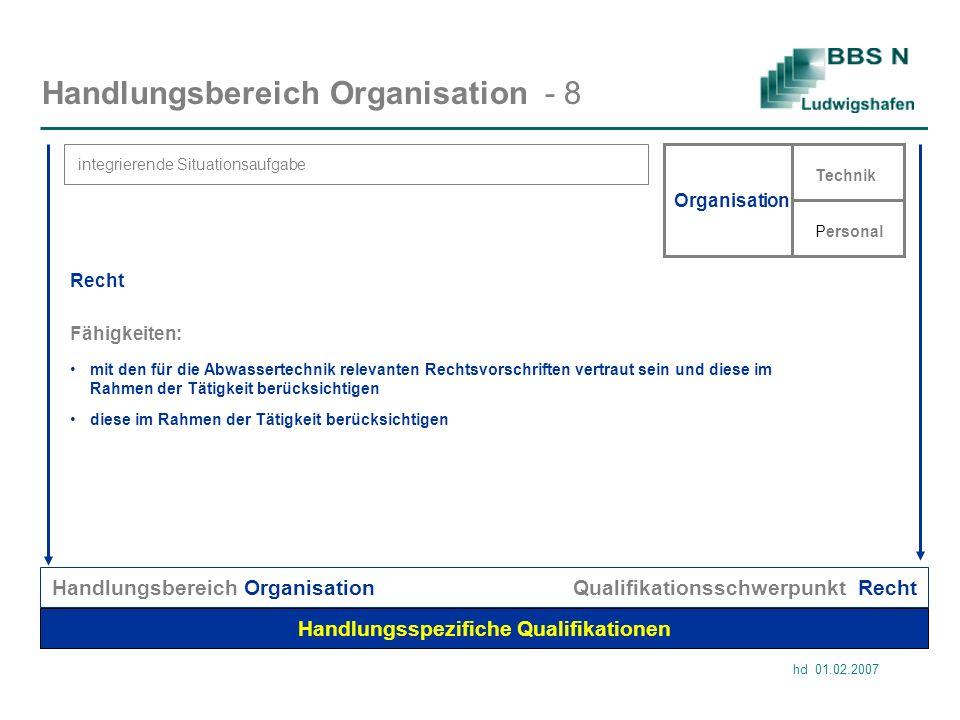 Handlungsbereich Organisation - 8