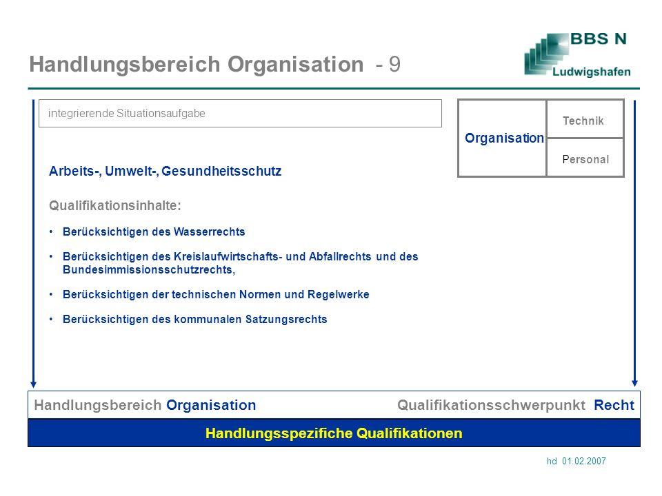 Handlungsbereich Organisation - 9