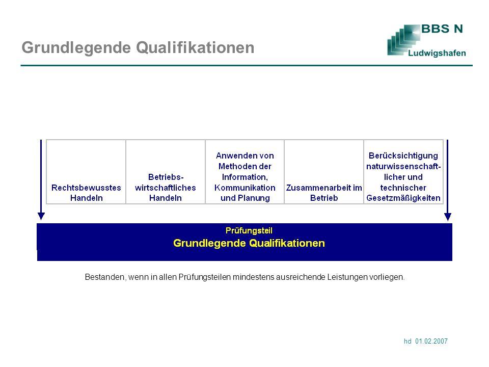 Grundlegende Qualifikationen