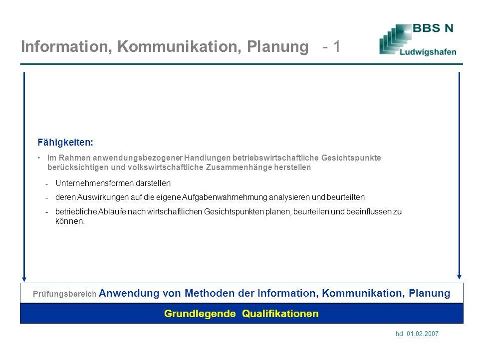 Information, Kommunikation, Planung - 1
