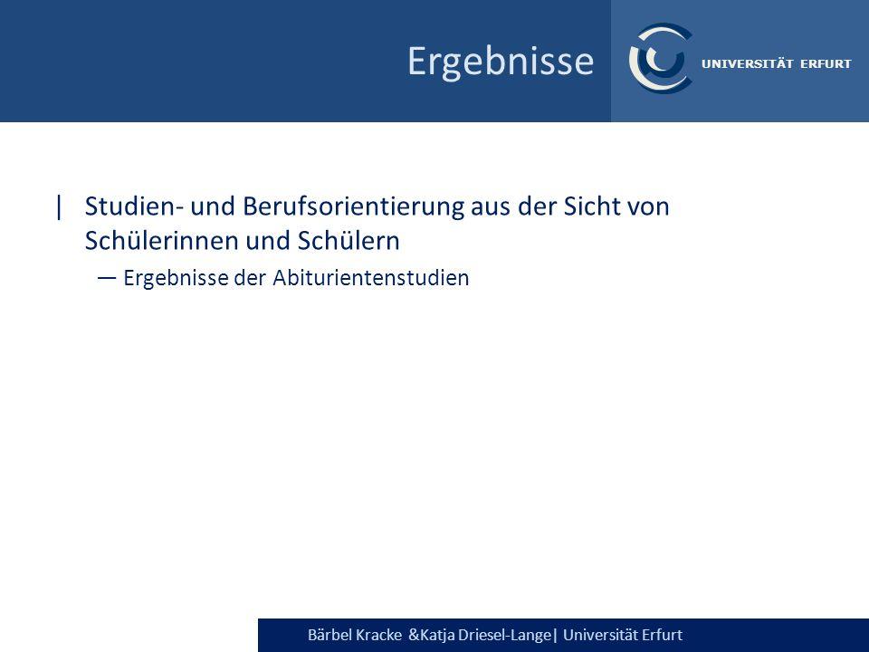 Ergebnisse Studien- und Berufsorientierung aus der Sicht von Schülerinnen und Schülern.