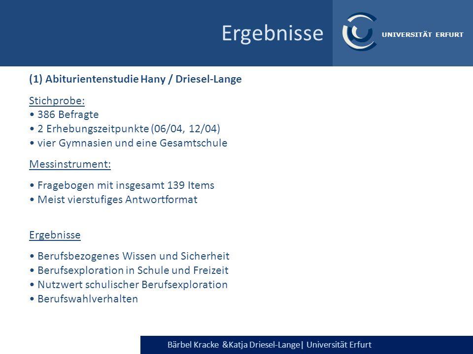 Ergebnisse (1) Abiturientenstudie Hany / Driesel-Lange Stichprobe: