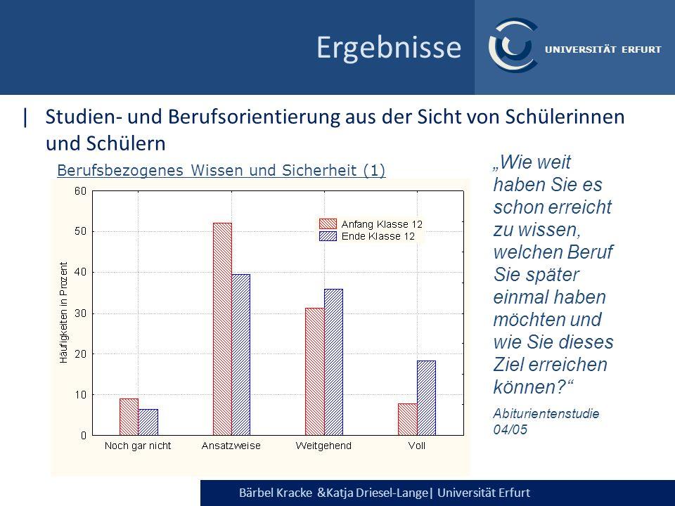 ErgebnisseStudien- und Berufsorientierung aus der Sicht von Schülerinnen und Schülern.