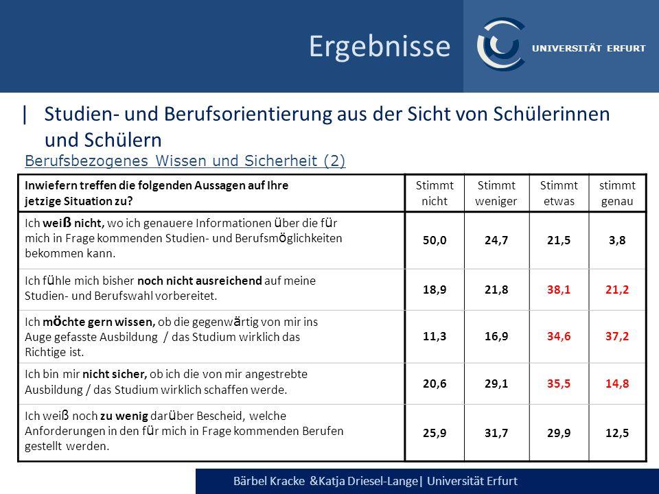 Ergebnisse Studien- und Berufsorientierung aus der Sicht von Schülerinnen und Schülern. Berufsbezogenes Wissen und Sicherheit (2)