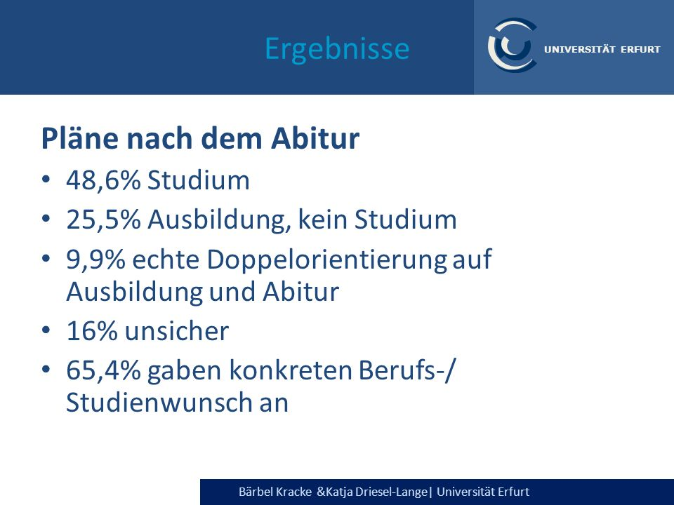 Ergebnisse Pläne nach dem Abitur 48,6% Studium