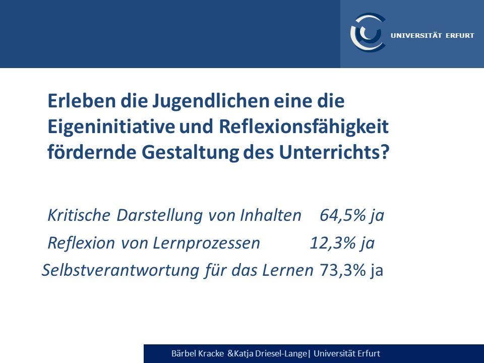 Kritische Darstellung von Inhalten 64,5% ja
