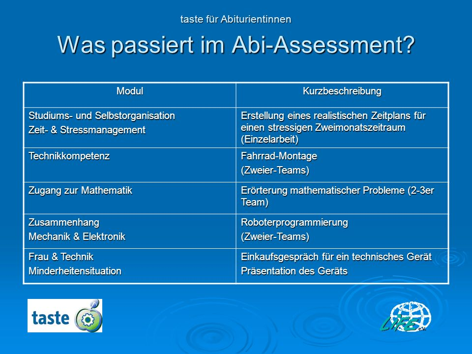 Was passiert im Abi-Assessment