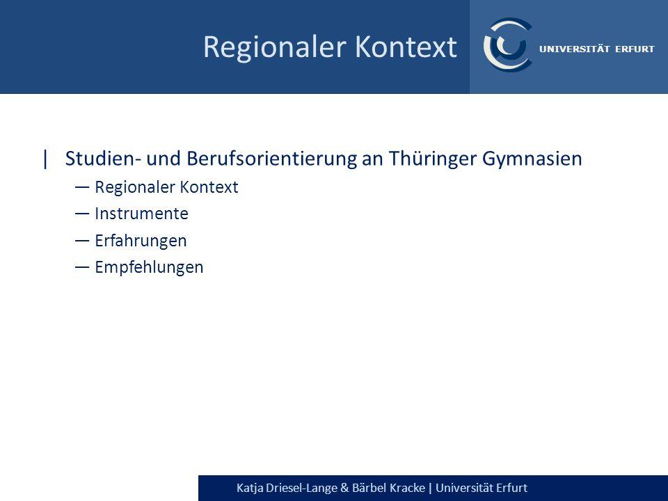 Regionaler Kontext Studien- und Berufsorientierung an Thüringer Gymnasien. Regionaler Kontext. Instrumente.