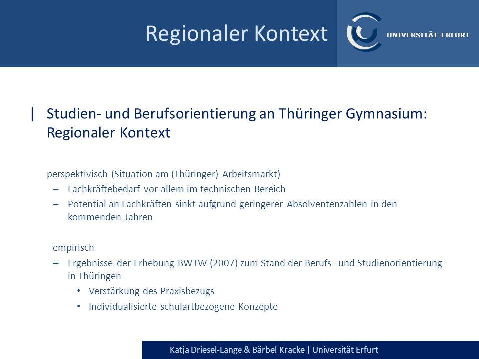 Regionaler Kontext Studien- und Berufsorientierung an Thüringer Gymnasium: Regionaler Kontext.