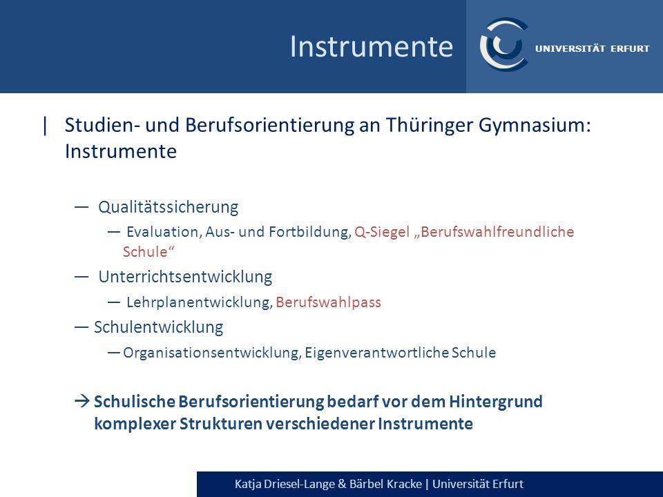 Instrumente Studien- und Berufsorientierung an Thüringer Gymnasium: Instrumente. Qualitätssicherung.
