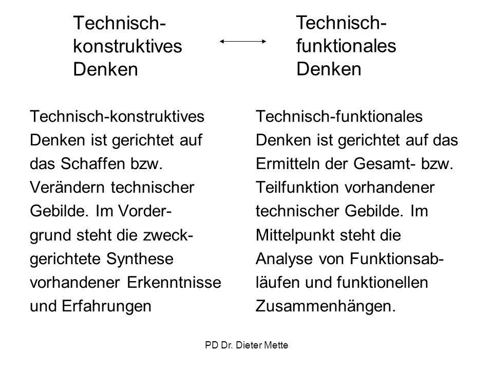Technisch- konstruktives Denken