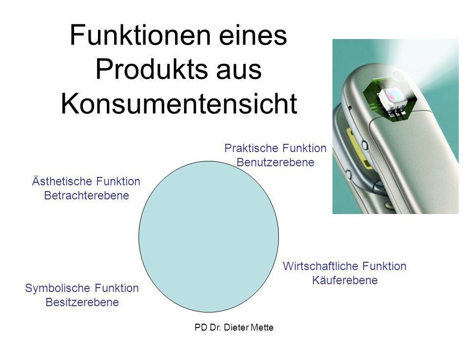 Funktionen eines Produkts aus Konsumentensicht