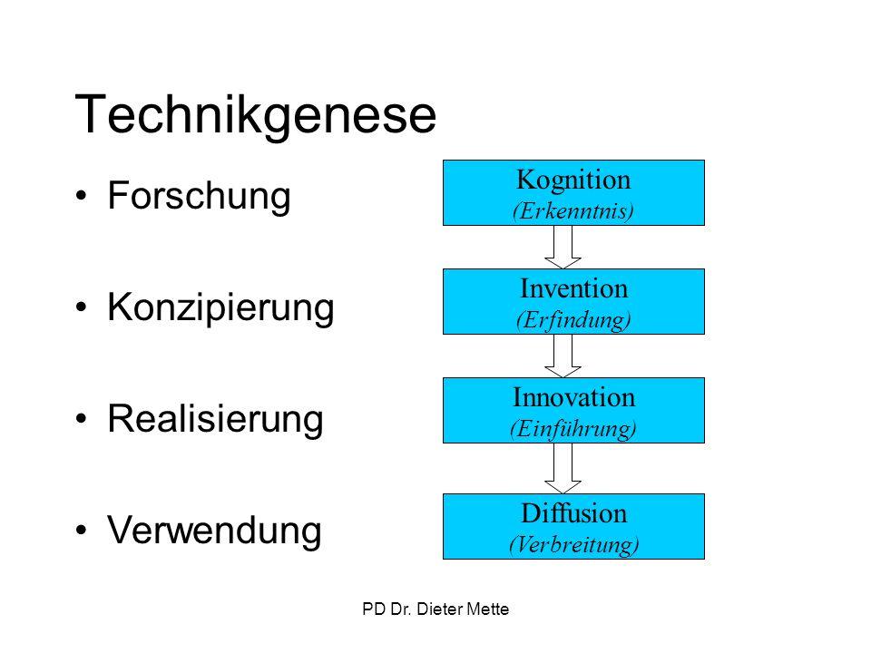 Technikgenese Forschung Konzipierung Realisierung Verwendung Kognition