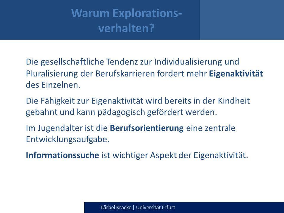 Warum Explorations- verhalten