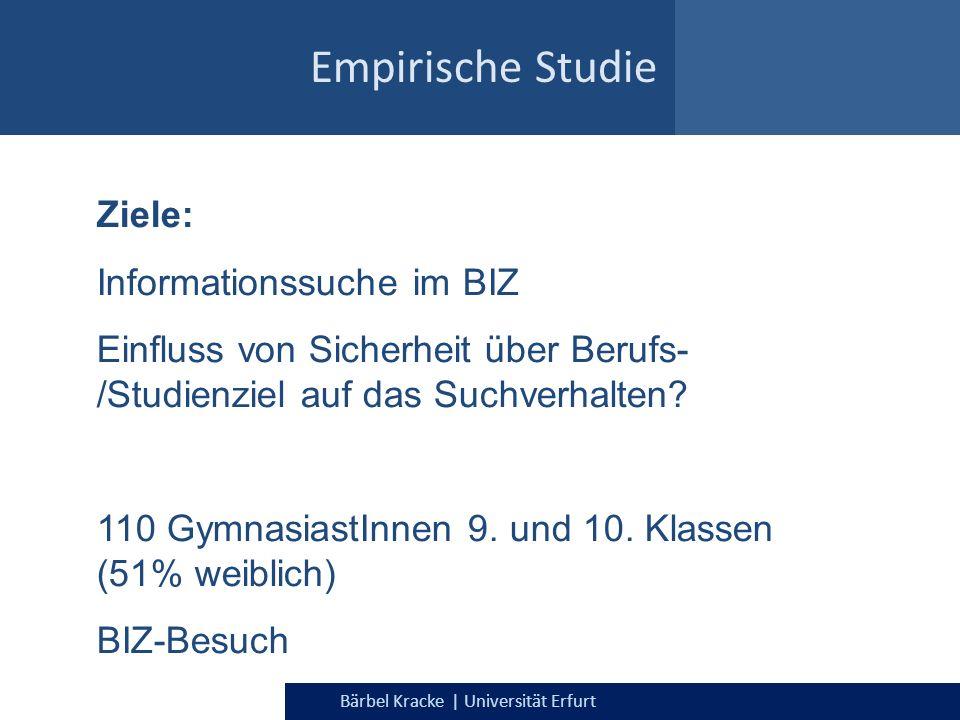 Empirische Studie Ziele: Informationssuche im BIZ