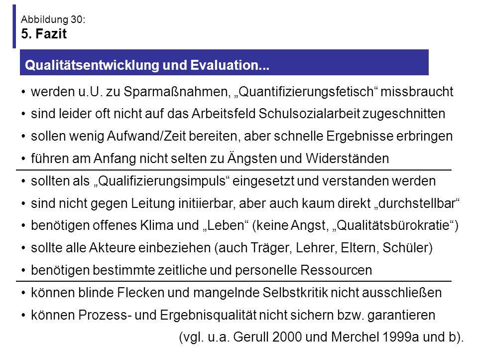 Qualitätsentwicklung und Evaluation...