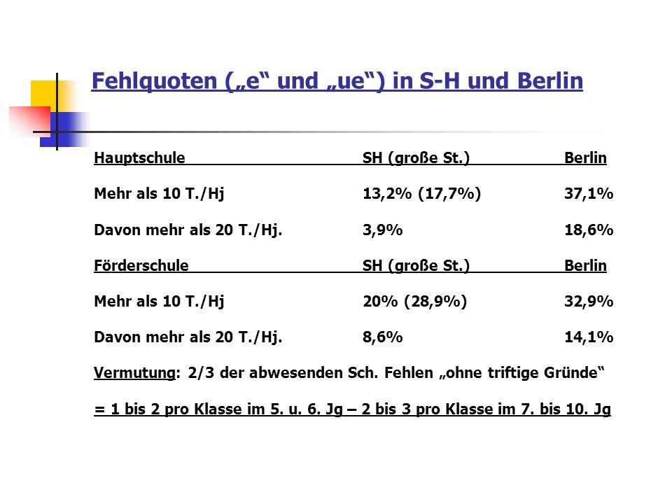 """Fehlquoten (""""e und """"ue ) in S-H und Berlin"""