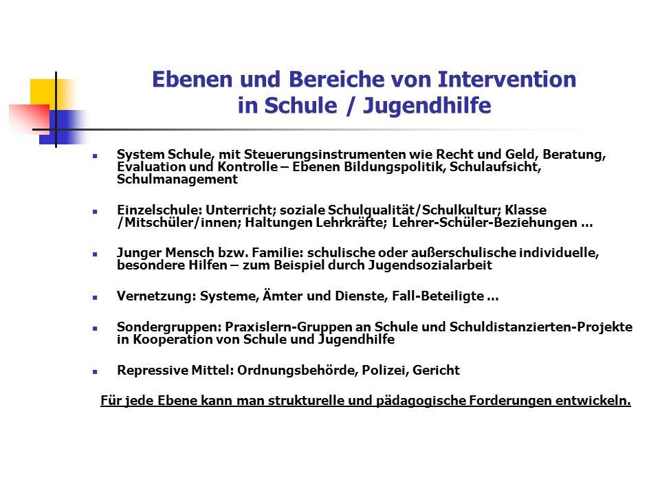 Ebenen und Bereiche von Intervention in Schule / Jugendhilfe
