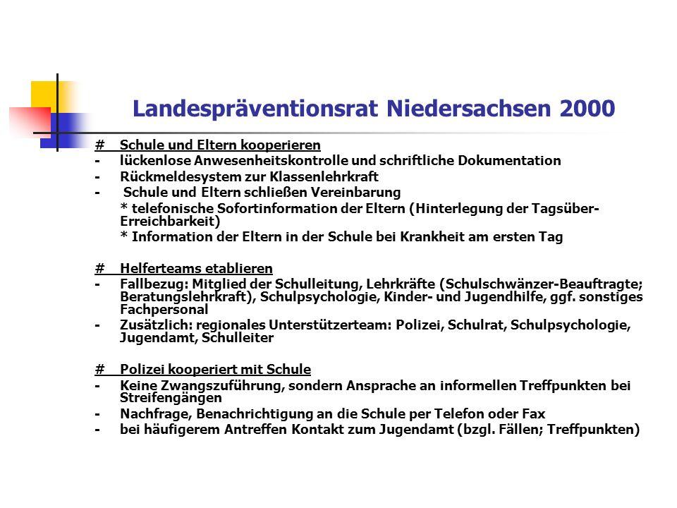 Landespräventionsrat Niedersachsen 2000