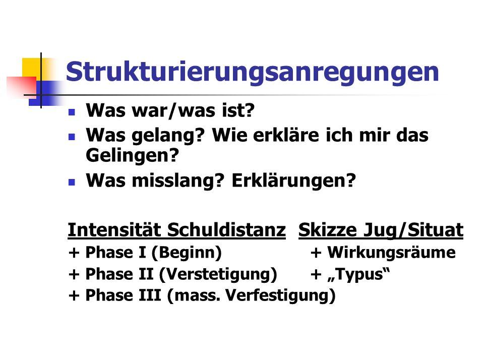 Strukturierungsanregungen