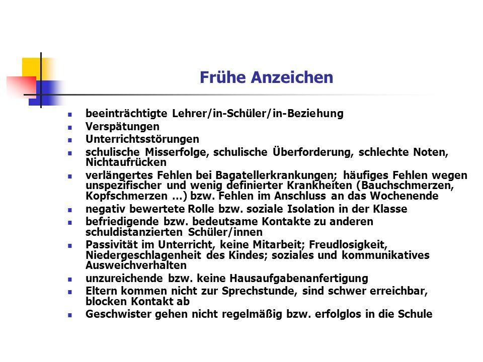 Frühe Anzeichen beeinträchtigte Lehrer/in-Schüler/in-Beziehung
