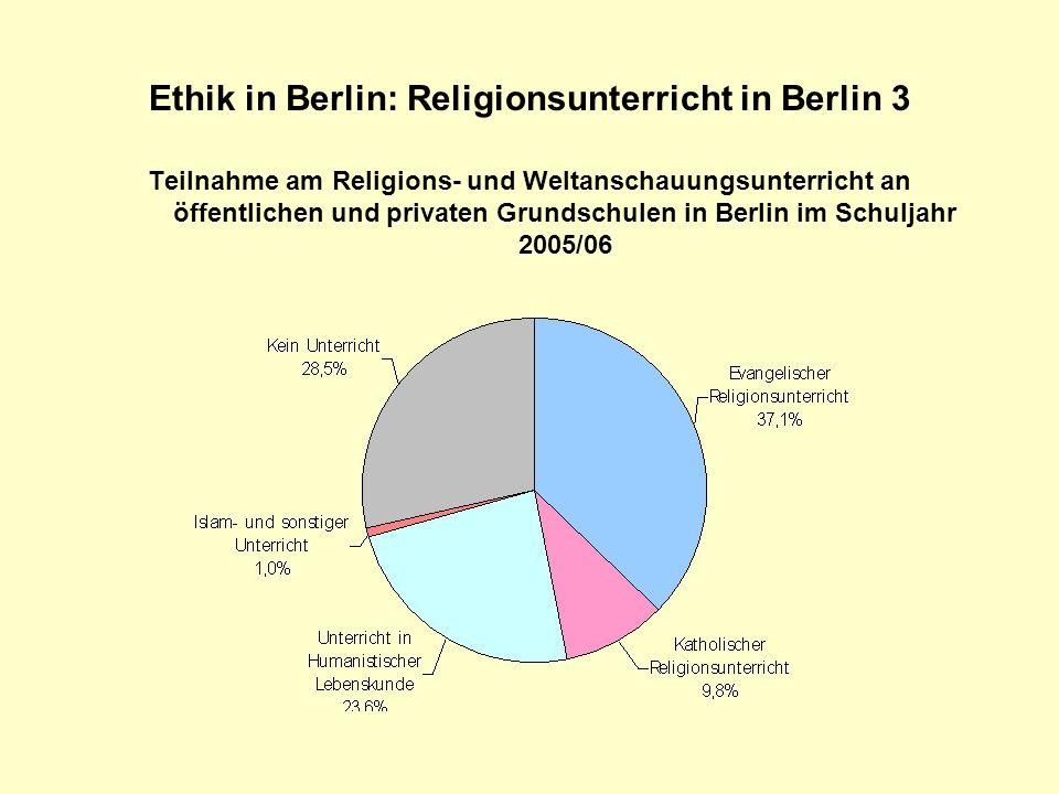 Ethik in Berlin: Religionsunterricht in Berlin 3