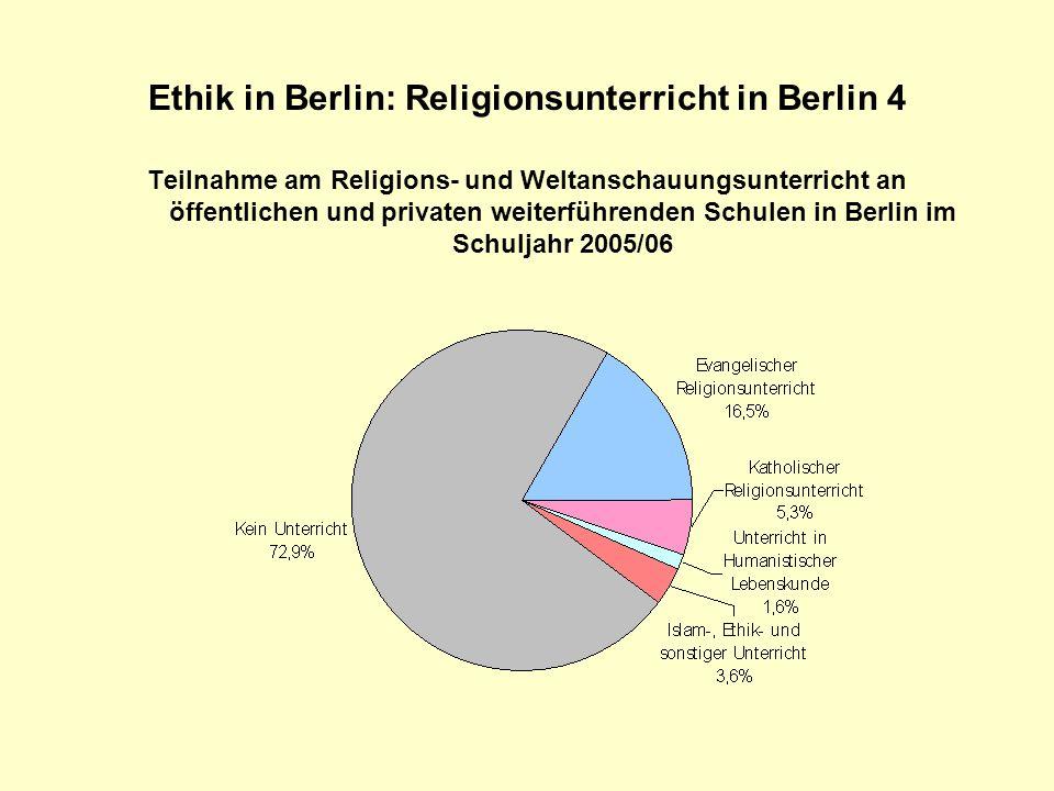 Ethik in Berlin: Religionsunterricht in Berlin 4