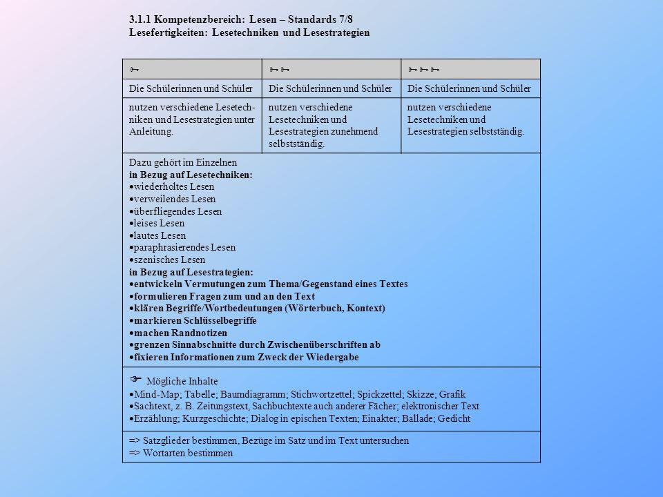  Mögliche Inhalte 3.1.1 Kompetenzbereich: Lesen – Standards 7/8