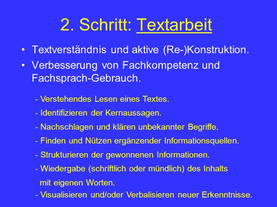 2. Schritt: Textarbeit Textverständnis und aktive (Re-)Konstruktion.