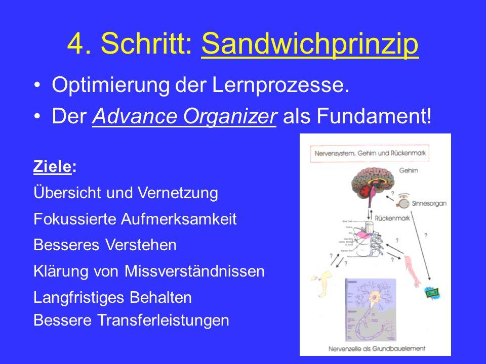 4. Schritt: Sandwichprinzip