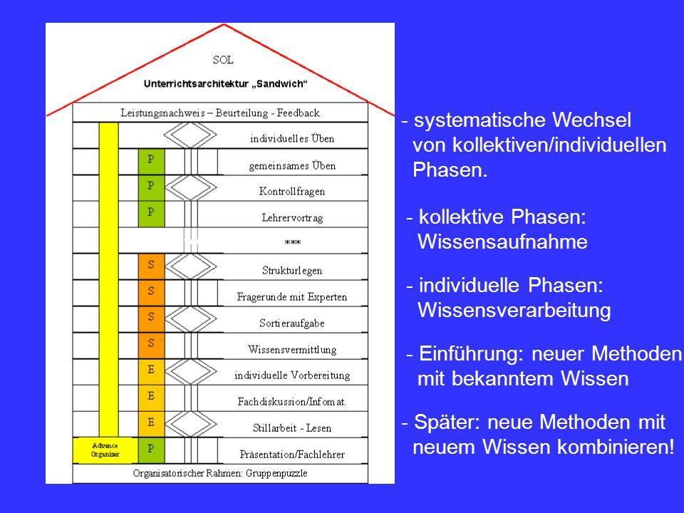 - systematische Wechsel