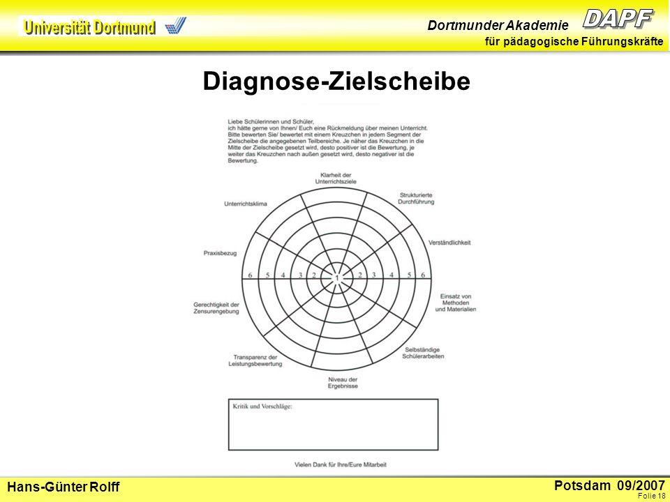 Diagnose-Zielscheibe