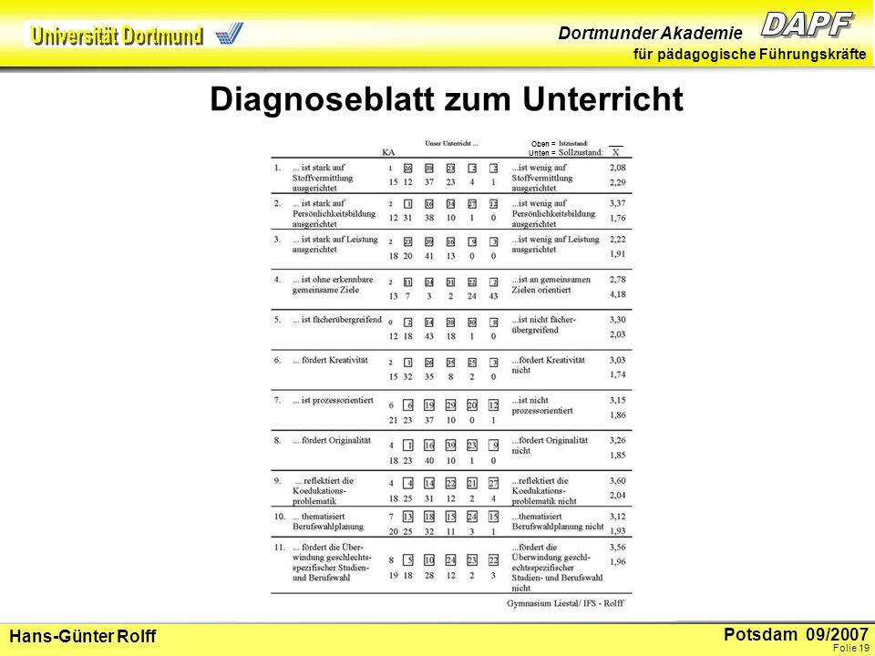 Diagnoseblatt zum Unterricht