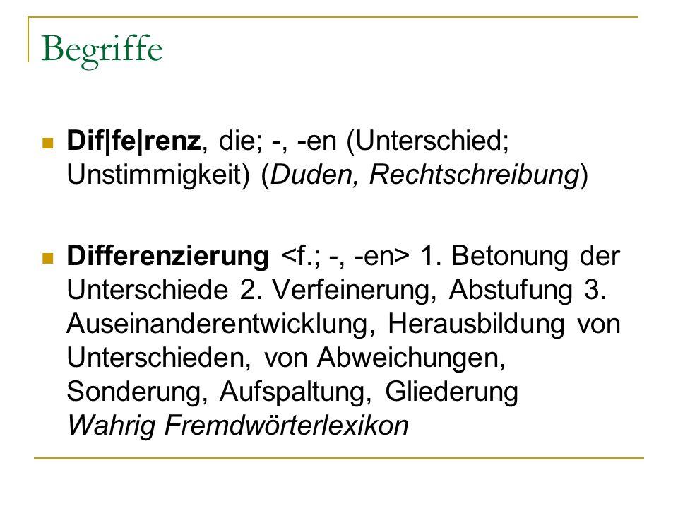 Begriffe Dif|fe|renz, die; -, -en (Unterschied; Unstimmigkeit) (Duden, Rechtschreibung)