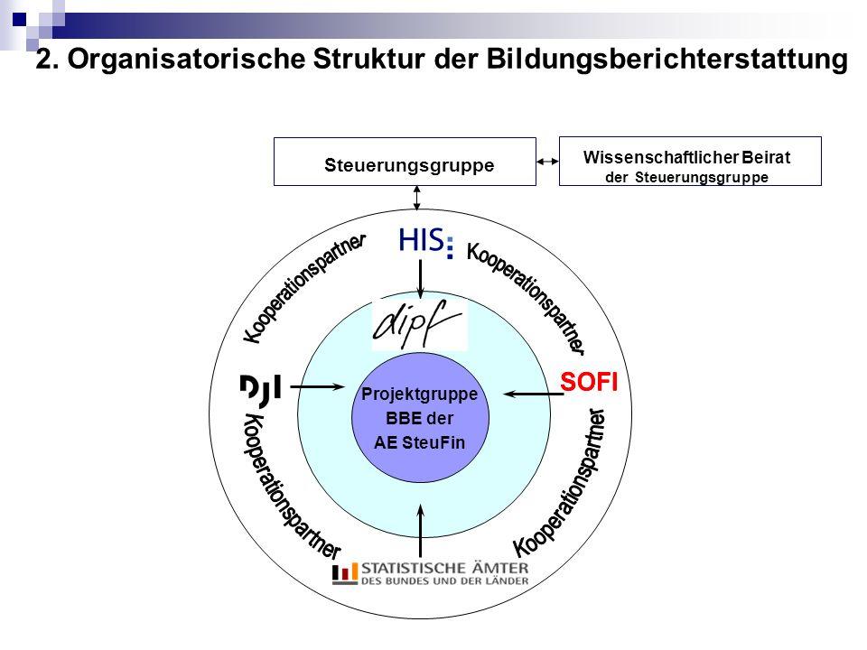2. Organisatorische Struktur der Bildungsberichterstattung
