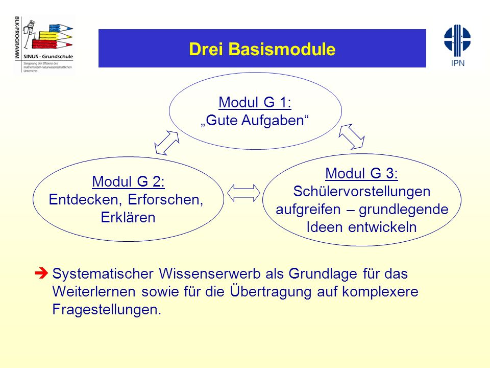 "Drei Basismodule Modul G 1: ""Gute Aufgaben Modul G 3: Modul G 2:"