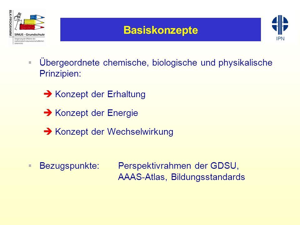 Basiskonzepte Übergeordnete chemische, biologische und physikalische Prinzipien: Konzept der Erhaltung.