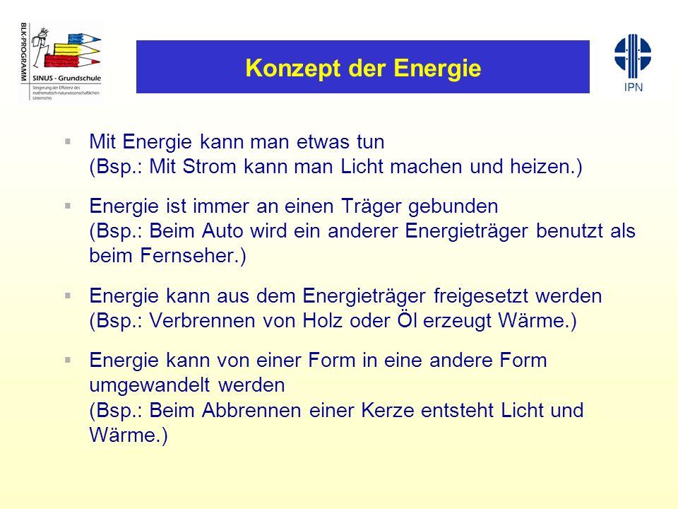 Konzept der Energie Mit Energie kann man etwas tun (Bsp.: Mit Strom kann man Licht machen und heizen.)