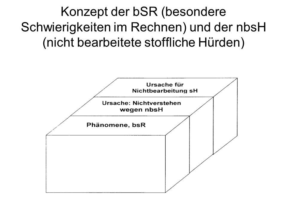 Konzept der bSR (besondere Schwierigkeiten im Rechnen) und der nbsH (nicht bearbeitete stoffliche Hürden)