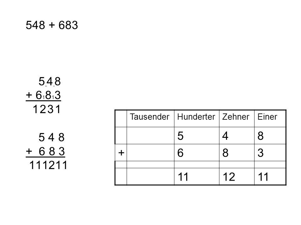 548 + 683 5 4 8 + 61813 1 2 3 1 5 4 8 + 6 8 3 111211 Tausender. Hunderter. Zehner.